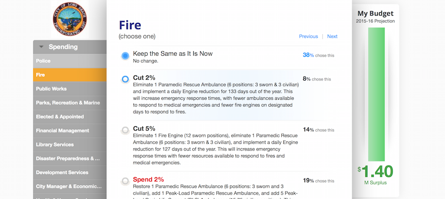 budgetsimulatorFIRE