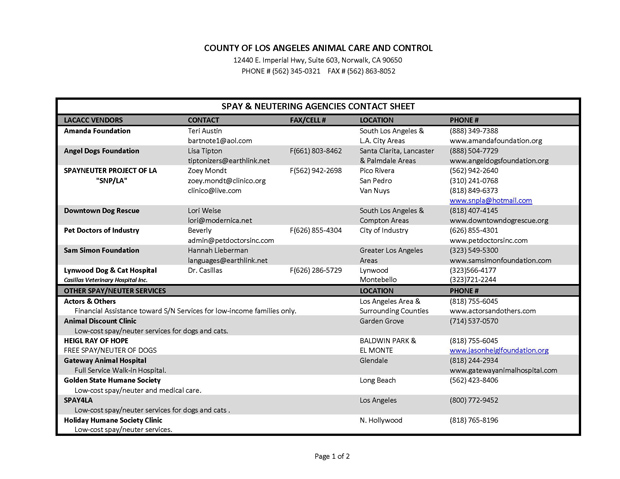 Spay-neuter agencies Page 1