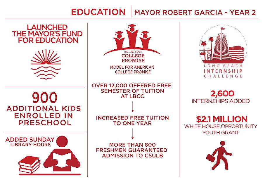 Mayor Garcia Year Two v16-02