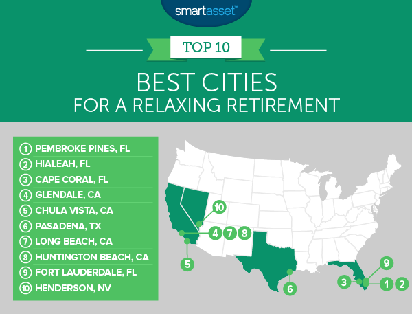 relaxing retirement 2 map