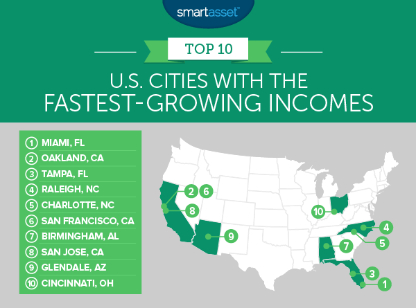growing incomes 2 map
